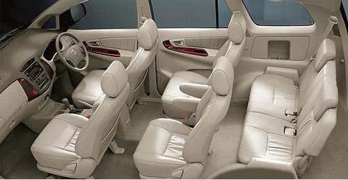 Kapasitas Seat Mobil Innova