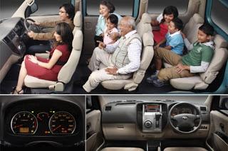 Keuntungan Menyewa Mobil Luxio